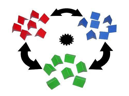 Как изобразить структуру