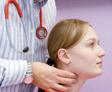Как лечить щитовидку, народные средства