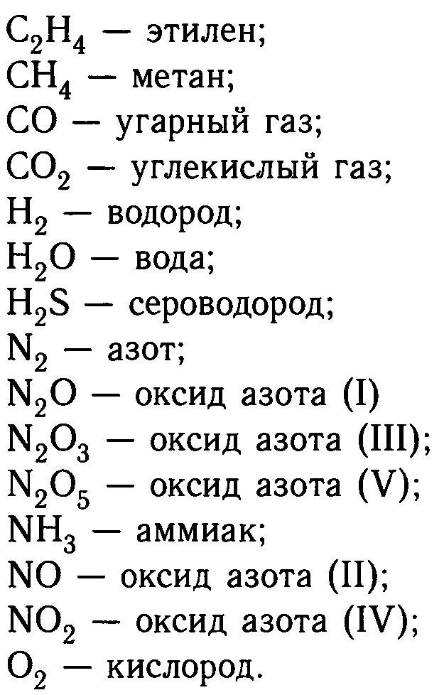 Как научиться решать задачи по химии