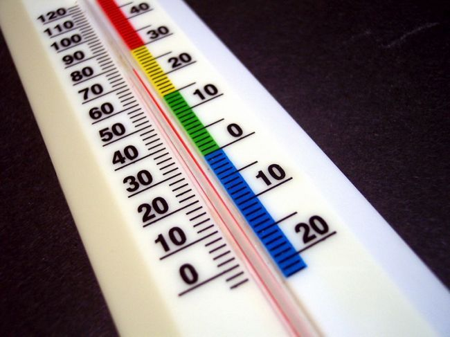 Как перевести фаренгейты в градусы