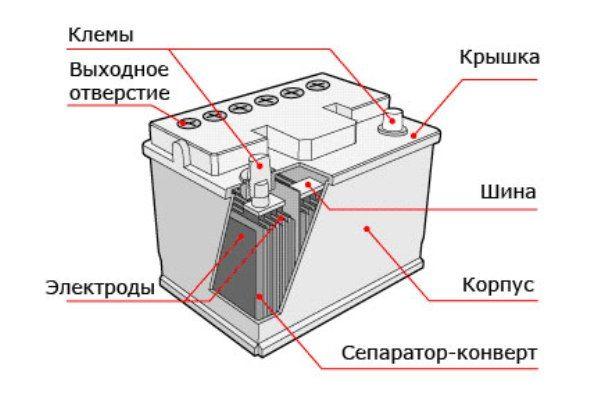 Как разобрать аккумулятор