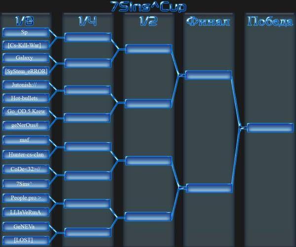 Как сделать турнирную таблицу