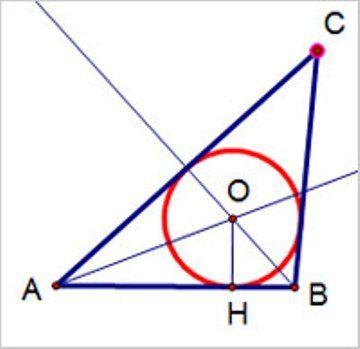 Как построить окружность, вписанную в треугольник